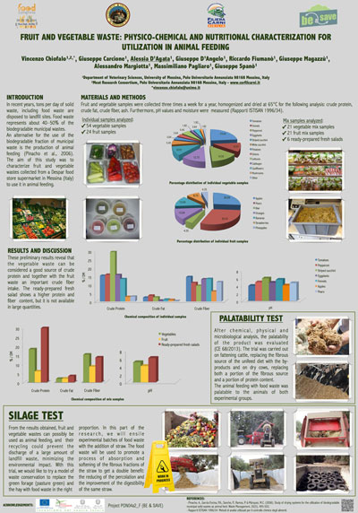 news 1 Big per articolo Fruit and vegetable Waste